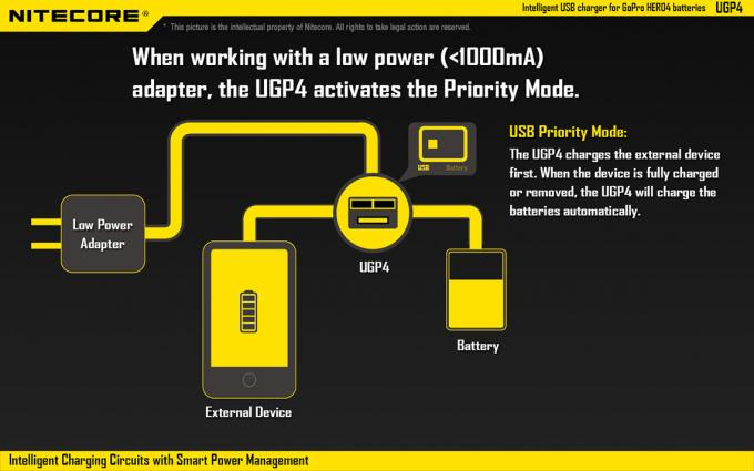 Nitecore UGP4 battery pack smart charger 11.jpg